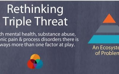 [Infographic] Rethinking Triple Threat