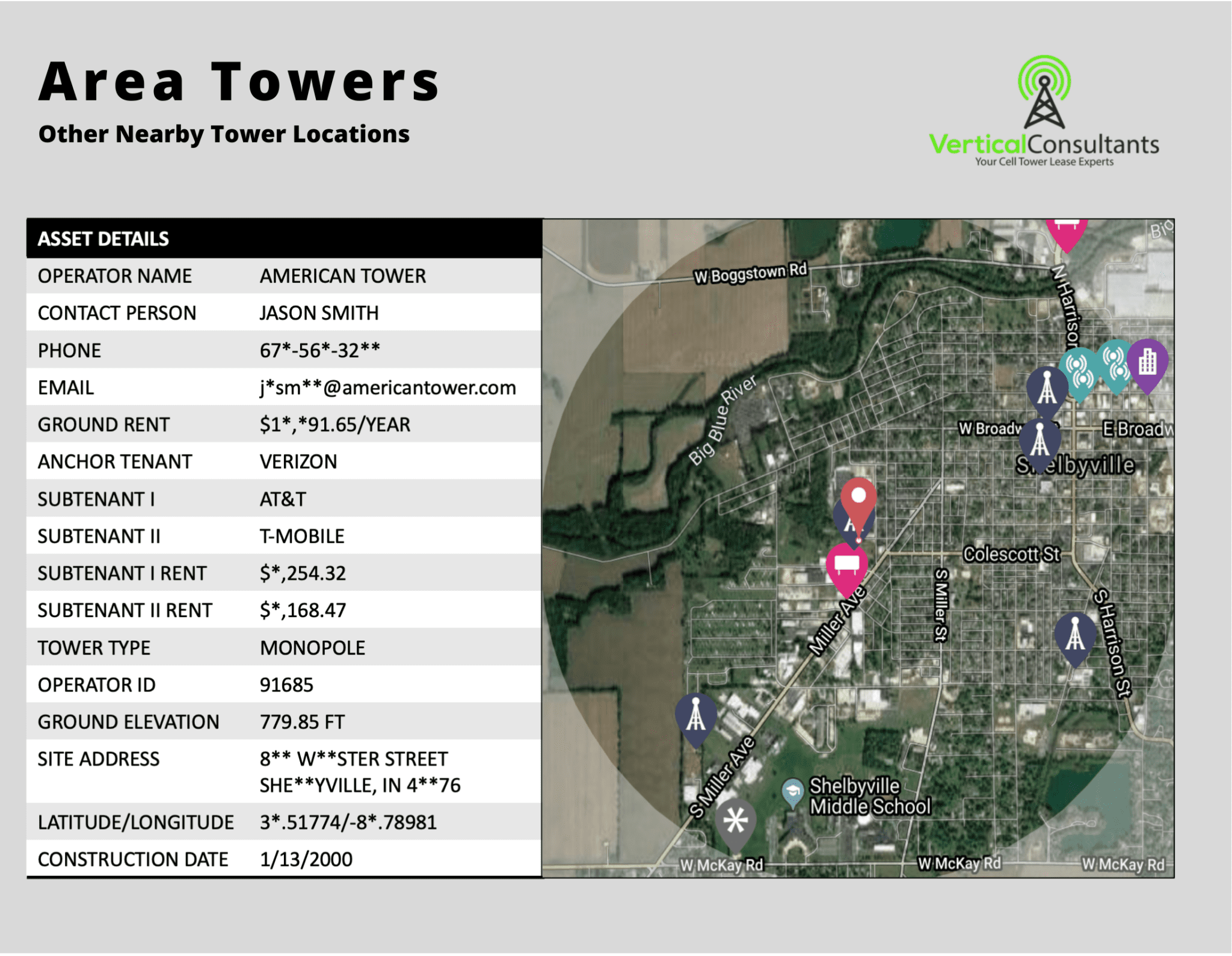 Nearby Cell Towers