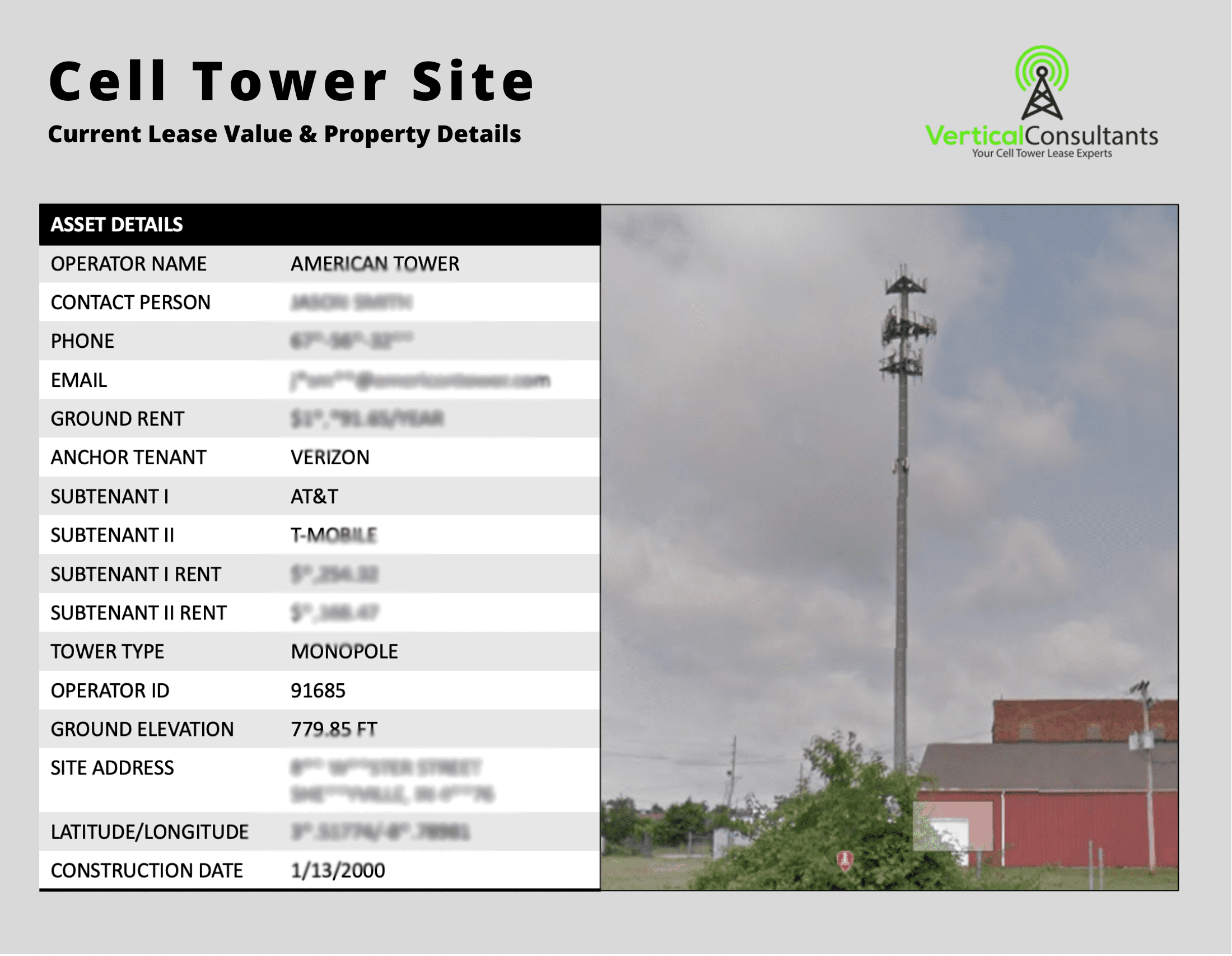 Cell Tower Lease Details
