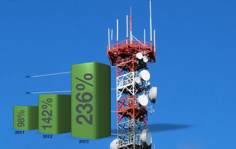 cell-tower-leases